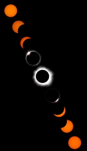 Sequence composite of the total eclipse.